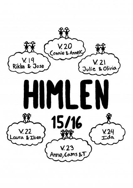 HIMLEN-scan
