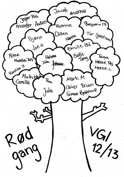vivild_roed_gang